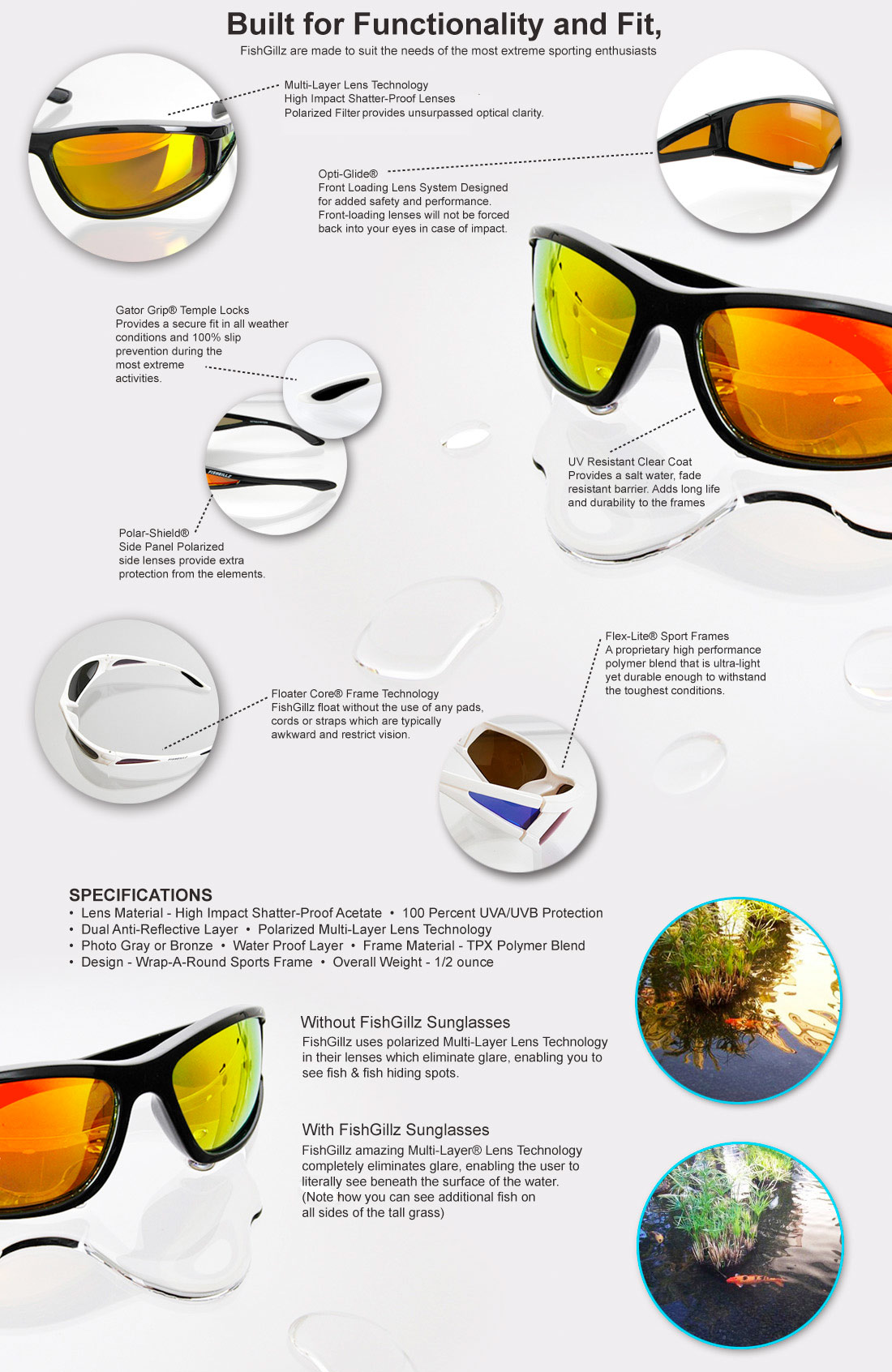 fishgillz floating polarized fishing sunglasses technology